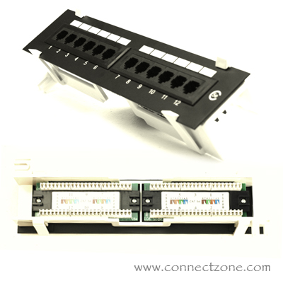 CAT5 PATCH PANELS